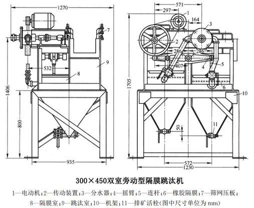 隔膜跳汰机产品结构图