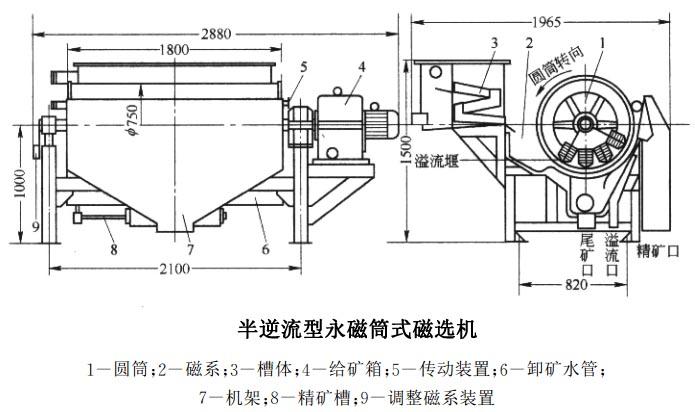电路 电路图 电子 工程图 平面图 原理图 695_412